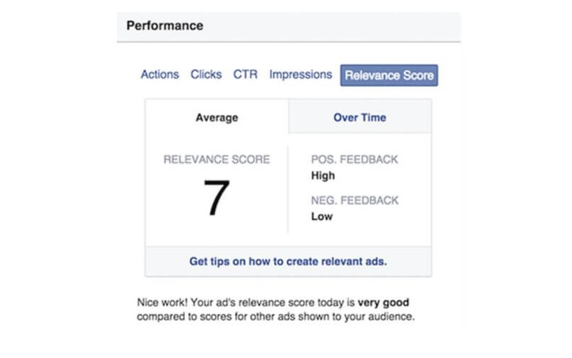 Facebook-relevance-score-800x450